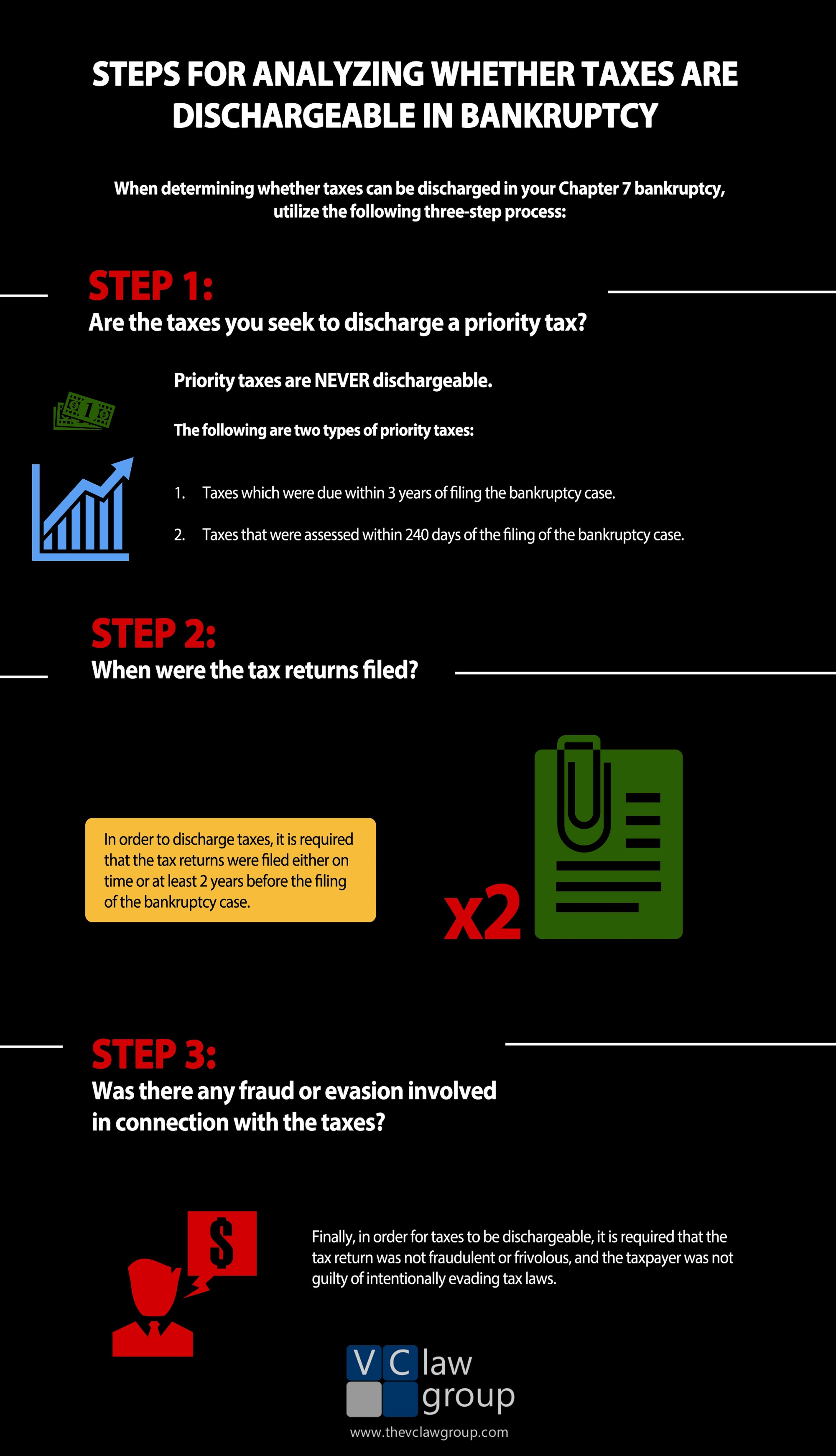 Infographic-3-Steps-for-Analyzing...-Cropped